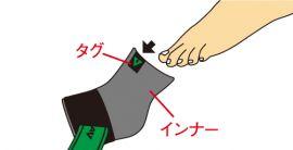 1号仓-KOWA兴和 万特力护踝护脚腕 足踝部专用护具强化加压型 男女通用  较大尺寸 右脚